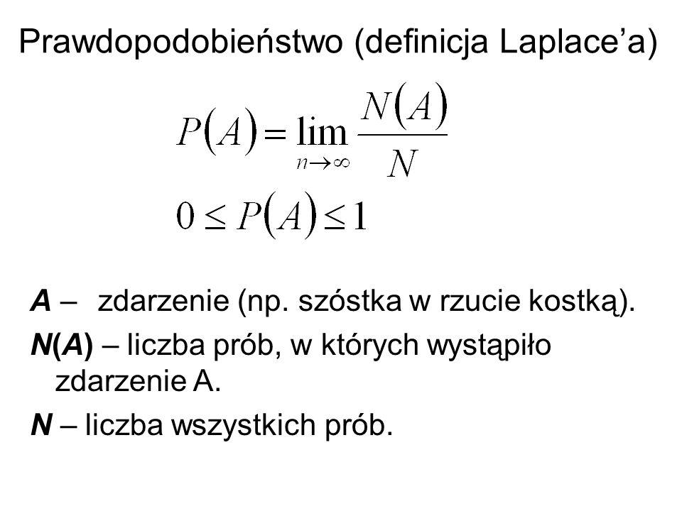 Prawdopodobieństwo (definicja Laplacea) A – zdarzenie (np. szóstka w rzucie kostką). N(A) – liczba prób, w których wystąpiło zdarzenie A. N – liczba w