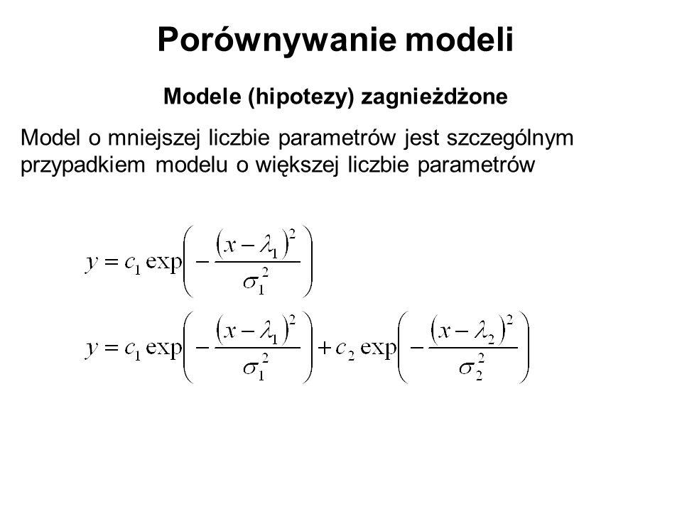Porównywanie modeli Modele (hipotezy) zagnieżdżone Model o mniejszej liczbie parametrów jest szczególnym przypadkiem modelu o większej liczbie paramet