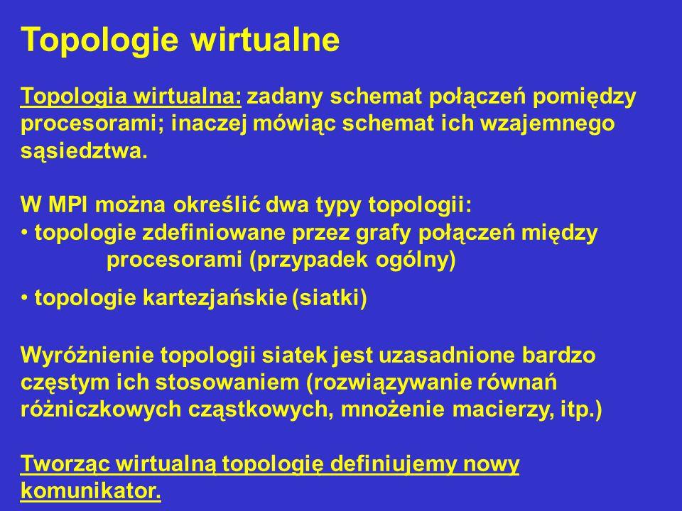 Topologie wirtualne Topologia wirtualna: zadany schemat połączeń pomiędzy procesorami; inaczej mówiąc schemat ich wzajemnego sąsiedztwa. W MPI można o