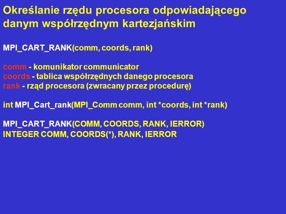 Określanie rzędu procesora odpowiadającego danym współrzędnym kartezjańskim MPI_CART_RANK(comm, coords, rank) comm - komunikator communicator coords -