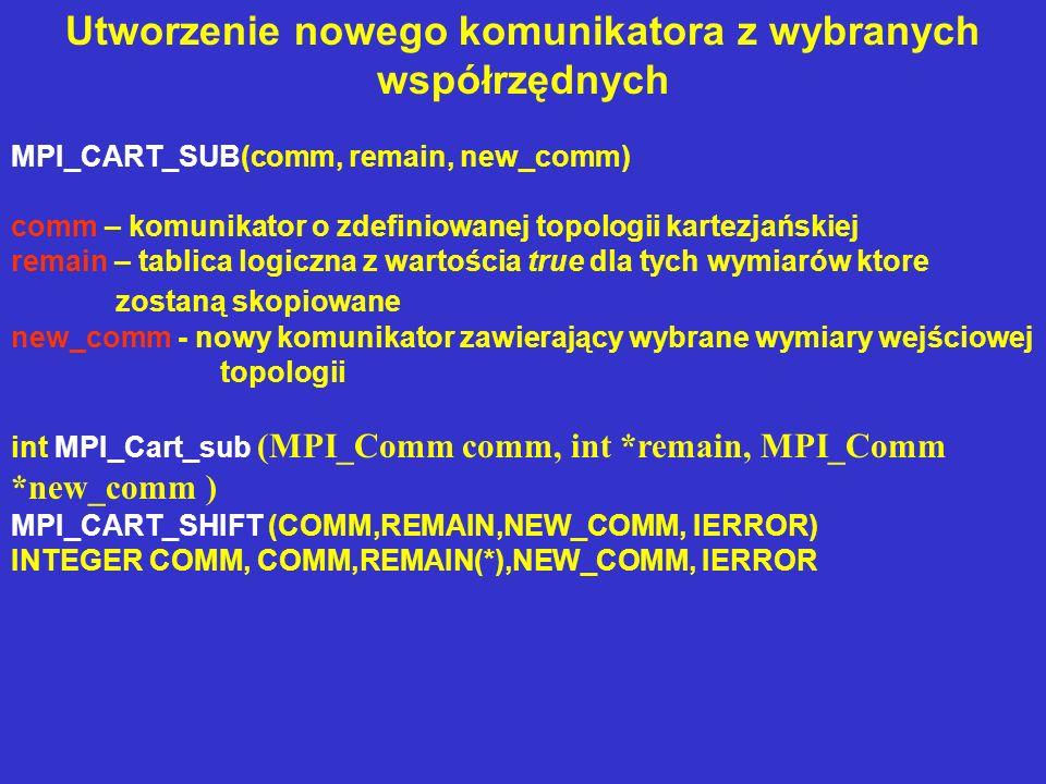 Utworzenie nowego komunikatora z wybranych współrzędnych MPI_CART_SUB(comm, remain, new_comm) comm – komunikator o zdefiniowanej topologii kartezjańsk