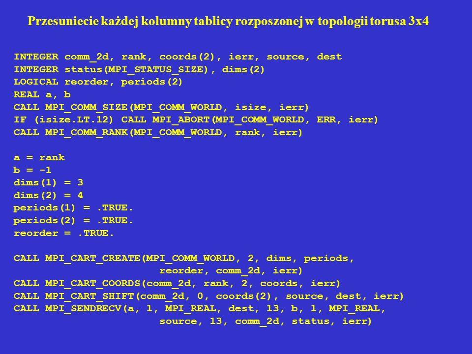 Przesuniecie każdej kolumny tablicy rozposzonej w topologii torusa 3x4 INTEGER comm_2d, rank, coords(2), ierr, source, dest INTEGER status(MPI_STATUS_