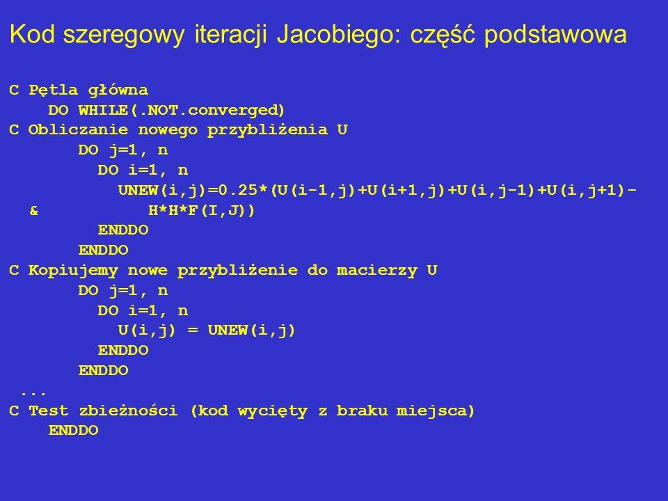 Kod szeregowy iteracji Jacobiego: część podstawowa C Pętla główna DO WHILE(.NOT.converged) C Obliczanie nowego przybliżenia U DO j=1, n DO i=1, n UNEW