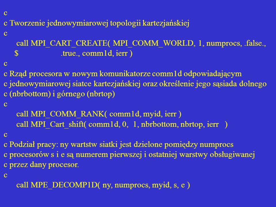 c c Tworzenie jednowymiarowej topologii kartezjańskiej c call MPI_CART_CREATE( MPI_COMM_WORLD, 1, numprocs,.false., $.true., comm1d, ierr ) c c Rząd p