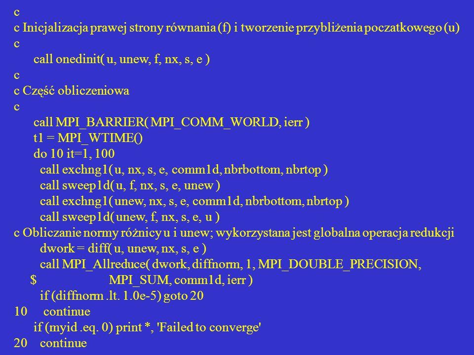c c Inicjalizacja prawej strony równania (f) i tworzenie przybliżenia poczatkowego (u) c call onedinit( u, unew, f, nx, s, e ) c c Część obliczeniowa