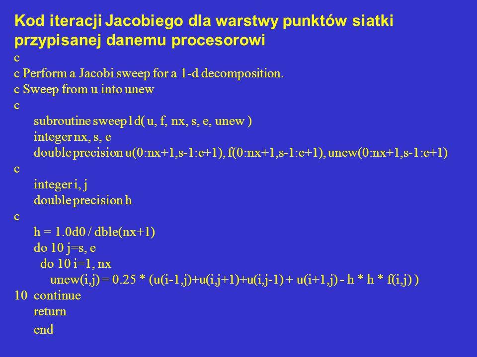 Kod iteracji Jacobiego dla warstwy punktów siatki przypisanej danemu procesorowi c c Perform a Jacobi sweep for a 1-d decomposition. c Sweep from u in