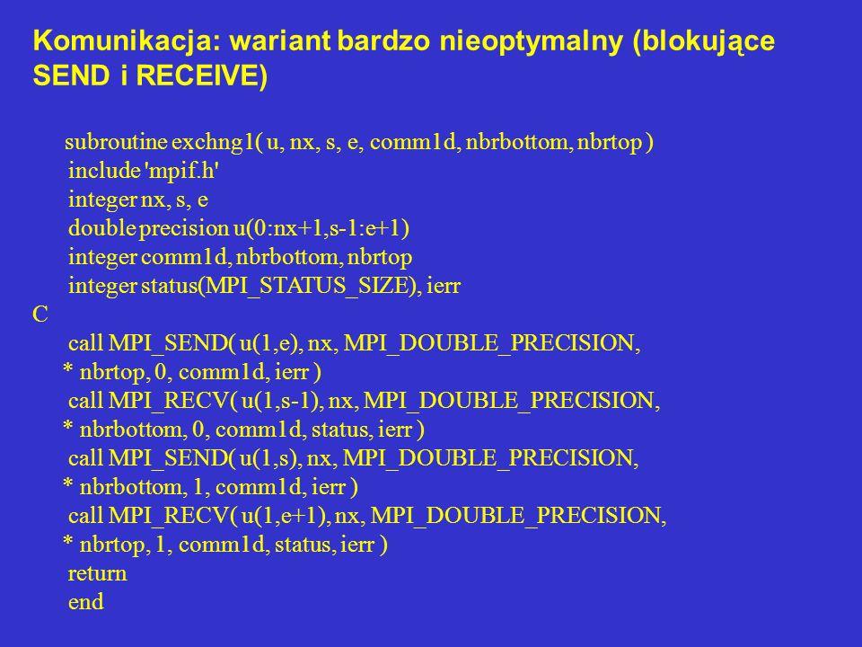 Komunikacja: wariant bardzo nieoptymalny (blokujące SEND i RECEIVE) subroutine exchng1( u, nx, s, e, comm1d, nbrbottom, nbrtop ) include 'mpif.h' inte
