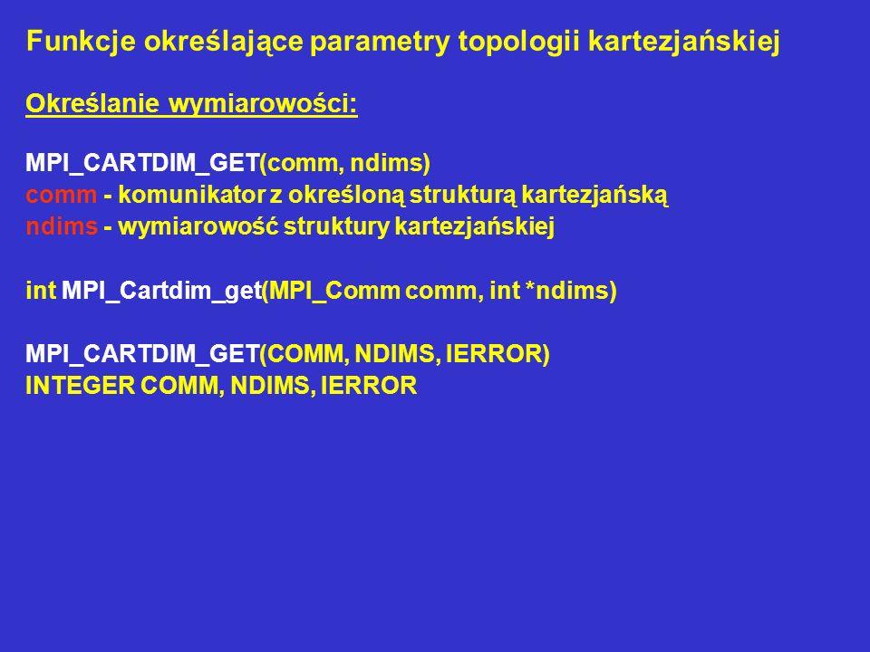 Funkcje określające parametry topologii kartezjańskiej Określanie wymiarowości: MPI_CARTDIM_GET(comm, ndims) comm - komunikator z określoną strukturą