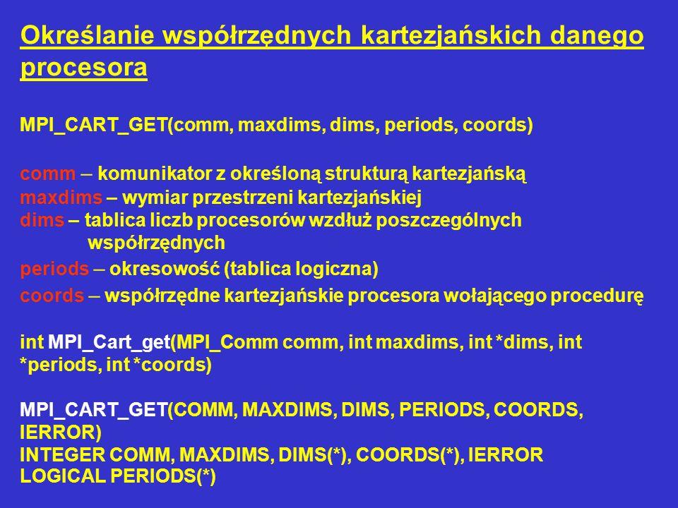 Określanie współrzędnych kartezjańskich danego procesora MPI_CART_GET(comm, maxdims, dims, periods, coords) comm – komunikator z określoną strukturą k