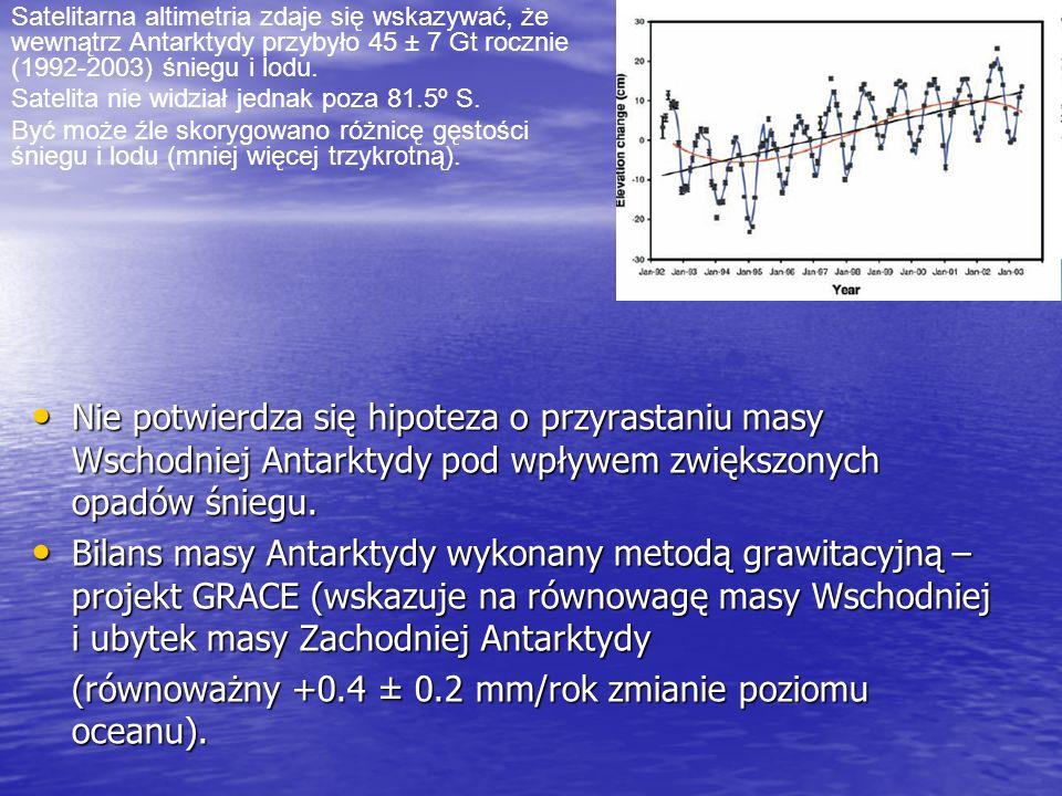 Nie potwierdza się hipoteza o przyrastaniu masy Wschodniej Antarktydy pod wpływem zwiększonych opadów śniegu. Nie potwierdza się hipoteza o przyrastan