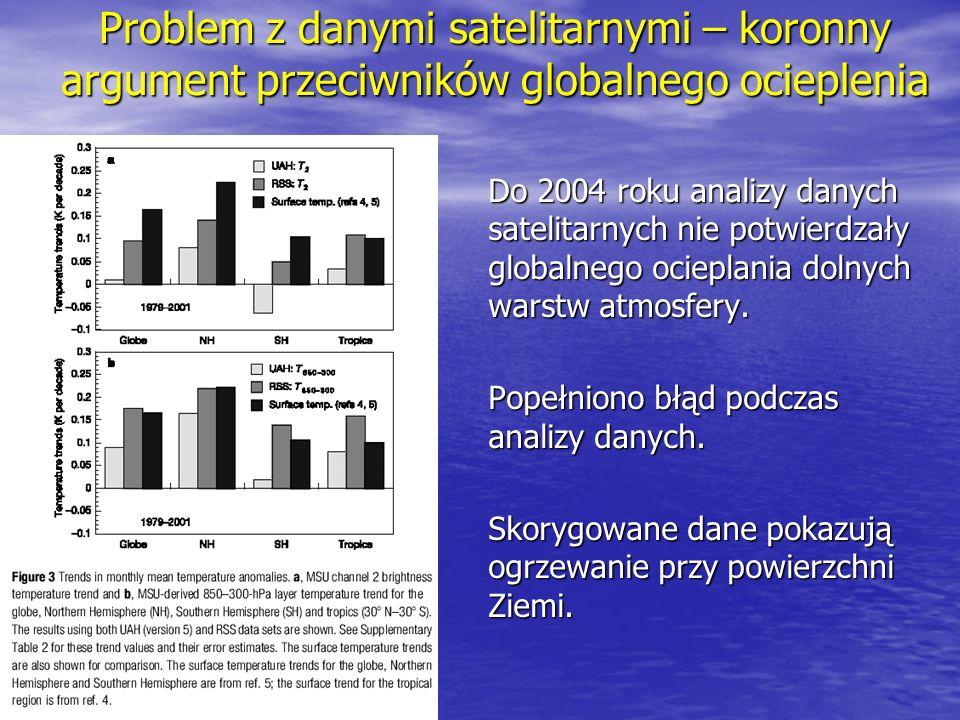 Problem z danymi satelitarnymi – koronny argument przeciwników globalnego ocieplenia Do 2004 roku analizy danych satelitarnych nie potwierdzały globalnego ocieplania dolnych warstw atmosfery.