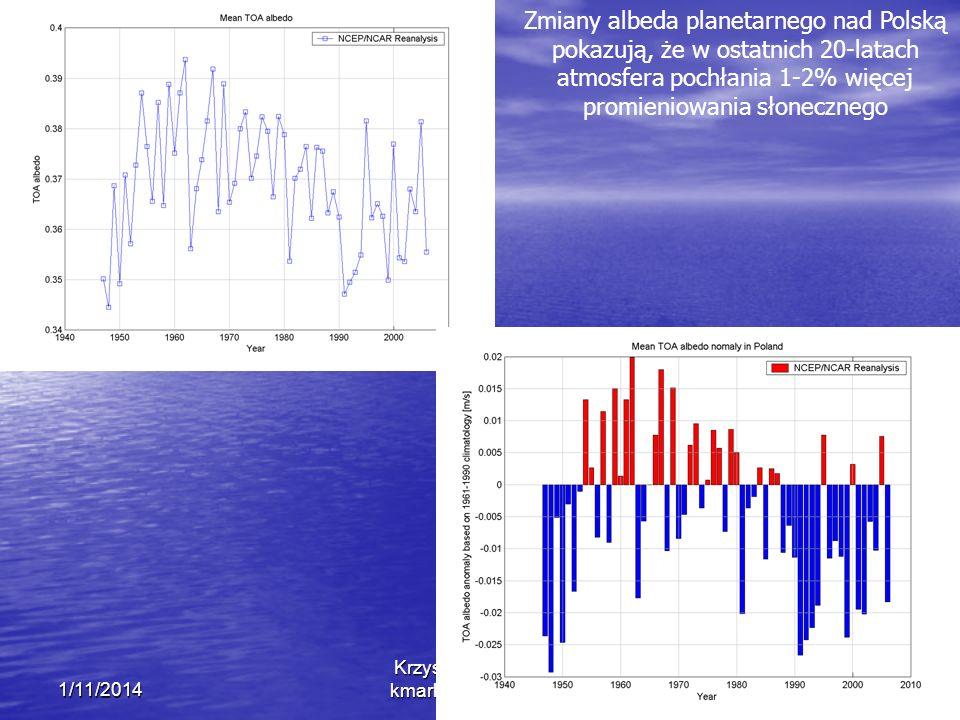 1/11/2014 Krzysztof Markowicz kmark@igf.fuw.edu.pl Zmiany albeda planetarnego nad Polską pokazują, że w ostatnich 20-latach atmosfera pochłania 1-2% w