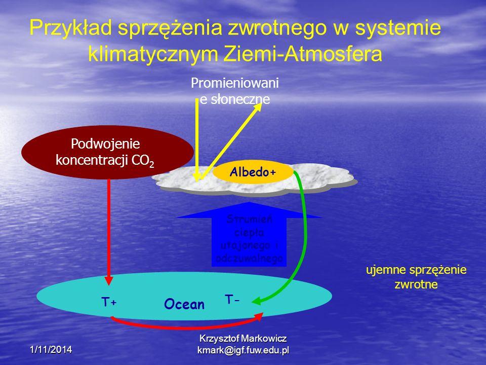 1/11/2014 Krzysztof Markowicz kmark@igf.fuw.edu.pl Albedo+ Strumień ciepła utajonego i odczuwalnego Ocean T+T+ Podwojenie koncentracji CO 2 Promieniow