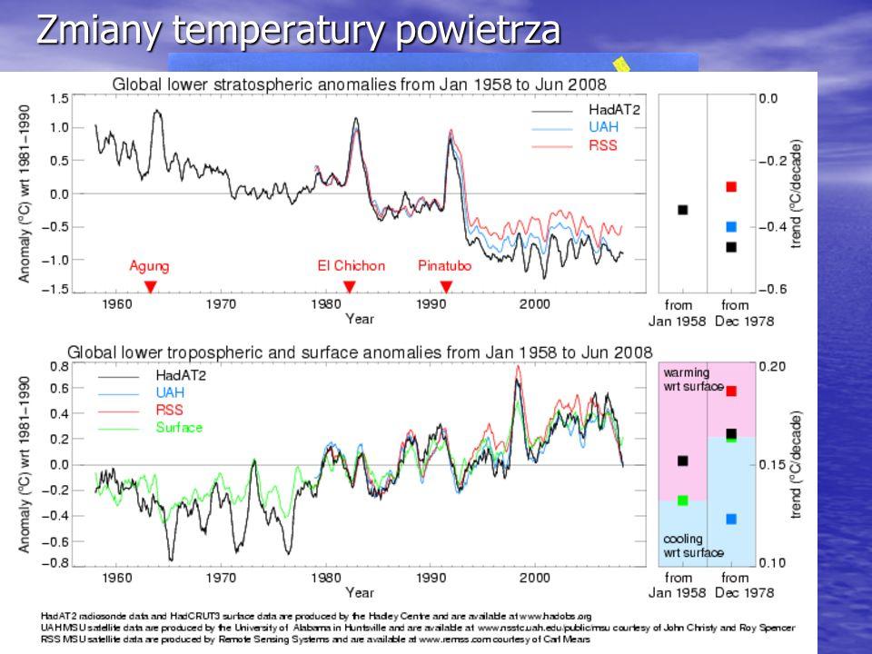 1/11/2014Instytut Geofizyki UW Zmiany temperatury powietrza