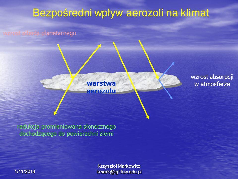 1/11/2014 Krzysztof Markowicz kmark@igf.fuw.edu.pl warstwa aerozolu redukcja promieniowana słonecznego dochodzącego do powierzchni ziemi wzrost absorpcji w atmosferze wzrost albeda planetarnego Bezpośredni wpływ aerozoli na klimat