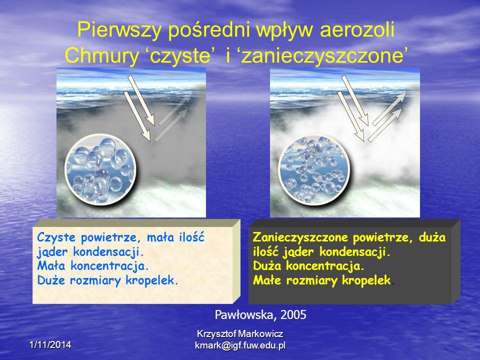 1/11/2014 Krzysztof Markowicz kmark@igf.fuw.edu.pl Czyste powietrze, mała ilość jąder kondensacji. Mała koncentracja. Duże rozmiary kropelek. Zanieczy