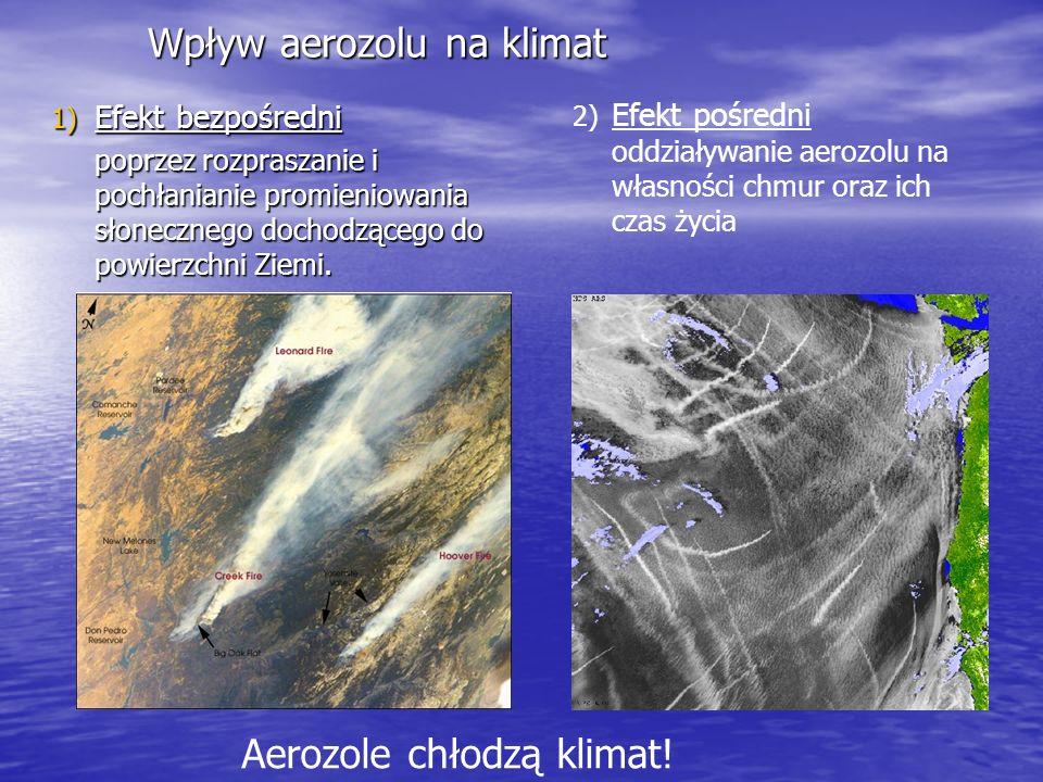 Wpływ aerozolu na klimat 1) Efekt bezpośredni poprzez rozpraszanie i pochłanianie promieniowania słonecznego dochodzącego do powierzchni Ziemi.