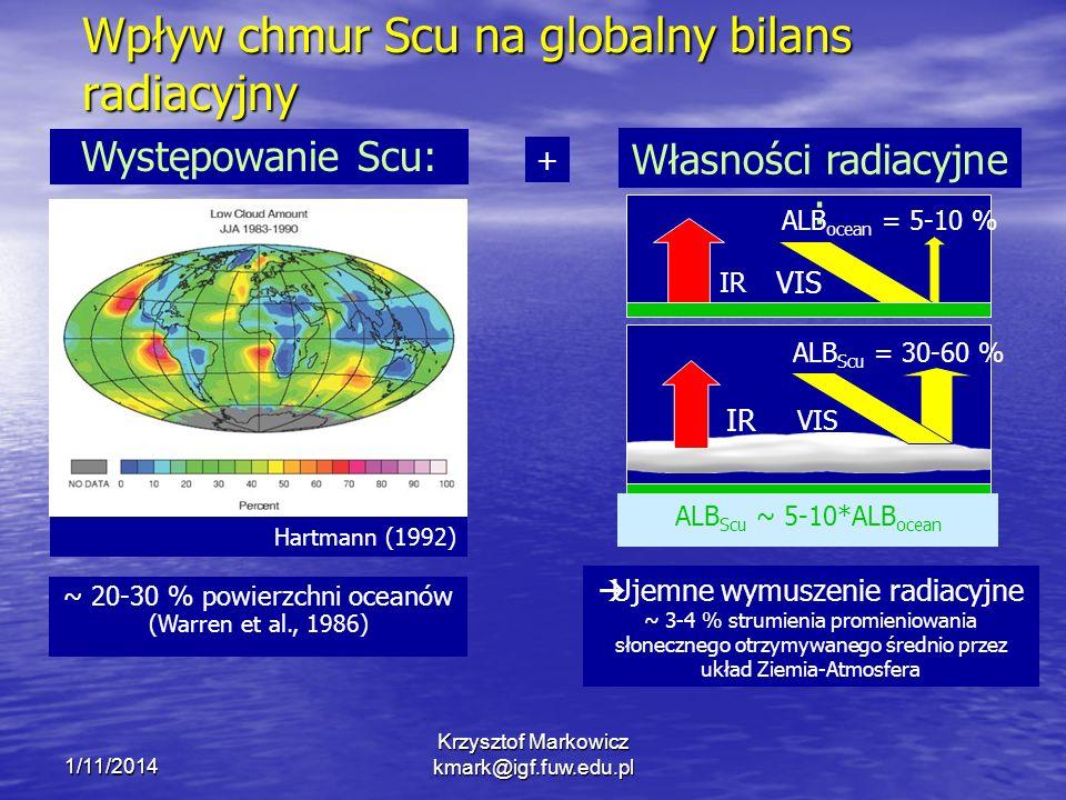 1/11/2014 Krzysztof Markowicz kmark@igf.fuw.edu.pl ALB ocean = 5-10 % ALB Scu = 30-60 % IR + VIS IR VIS Ujemne wymuszenie radiacyjne ~ 3-4 % strumieni