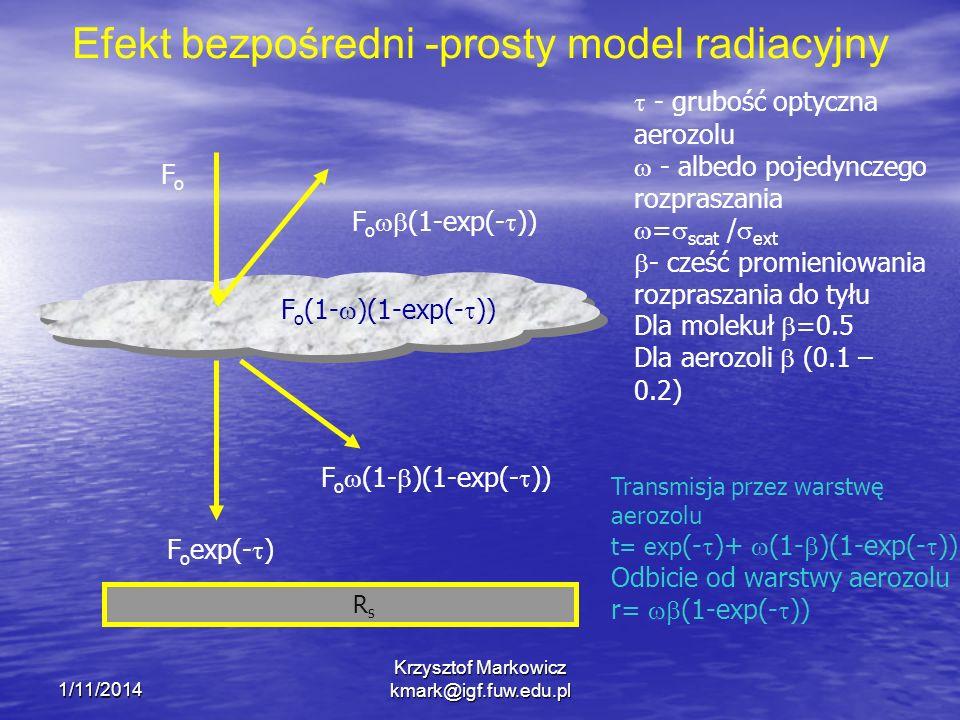1/11/2014 Krzysztof Markowicz kmark@igf.fuw.edu.pl FoFo F o exp(- ) F o (1- )(1-exp(- )) F o (1-exp(- )) F o (1- )(1-exp(- )) - grubość optyczna aerozolu - albedo pojedynczego rozpraszania = scat / ext - cześć promieniowania rozpraszania do tyłu Dla molekuł =0.5 Dla aerozoli (0.1 – 0.2) RsRs Transmisja przez warstwę aerozolu t= exp (- )+ (1- )(1-exp(- )) Odbicie od warstwy aerozolu r= (1-exp(- )) Efekt bezpośredni -prosty model radiacyjny