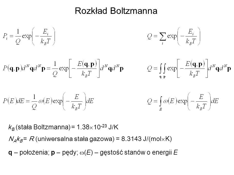 Reprezentacja przestrzeni w metodach Monte Carlo Siatkowa (dyskretna).