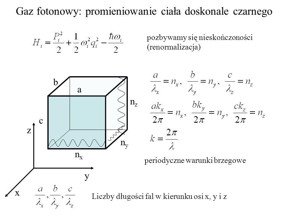Gaz fotonowy: promieniowanie ciała doskonale czarnego pozbywamy się nieskończoności (renormalizacja) x y z nxnx nyny nznz a b c Liczby długości fal w kierunku osi x, y i z periodyczne warunki brzegowe