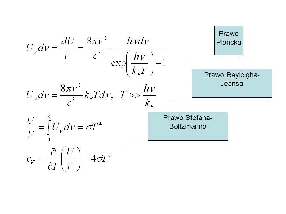 Prawo Plancka Prawo Rayleigha- Jeansa Prawo Stefana- Boltzmanna