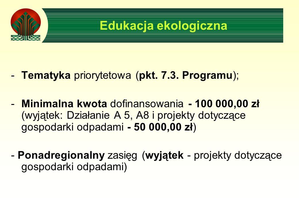 -Tematyka priorytetowa (pkt. 7.3.