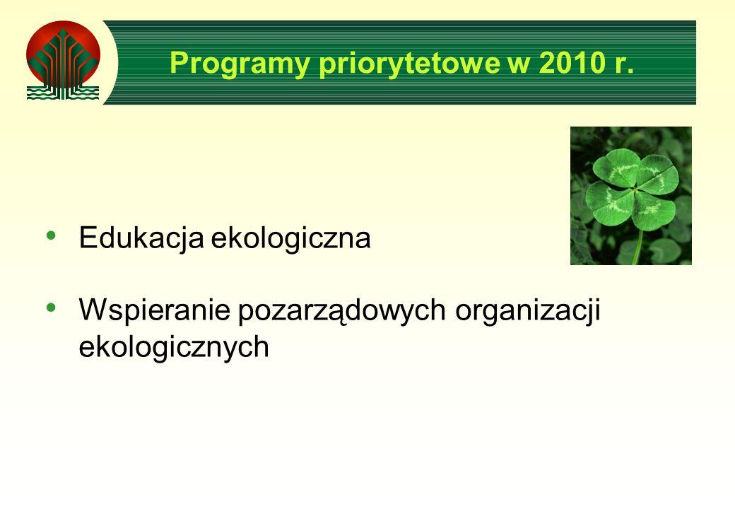 Edukacja ekologiczna Priorytet A : Wspieranie edukacji na rzecz zrównoważonego rozwoju, w tym gospodarki wodnej Priorytet B: Wspieranie działań z zakresu profilaktyki zdrowotnej dzieci i młodzieży z obszarów, na których występują przekroczenia standardów jakości środowiska