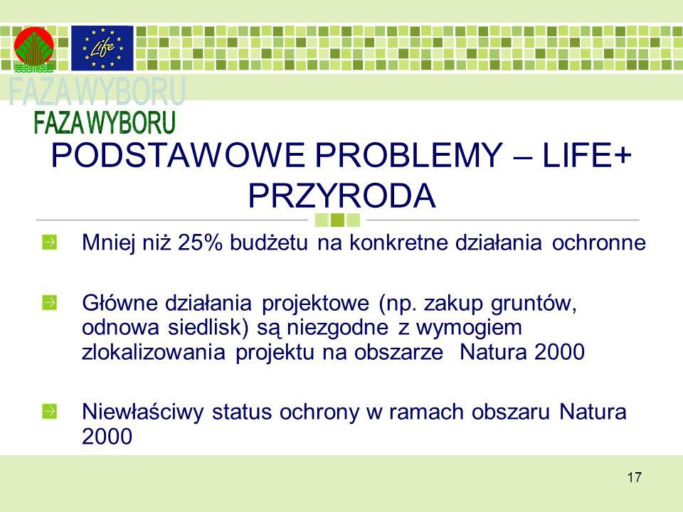 PODSTAWOWE PROBLEMY – LIFE+ PRZYRODA Mniej niż 25% budżetu na konkretne działania ochronne Główne działania projektowe (np.