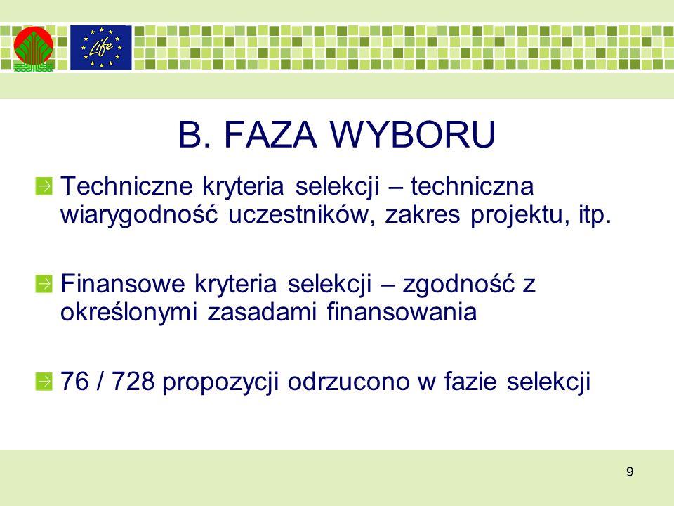 B. FAZA WYBORU Techniczne kryteria selekcji – techniczna wiarygodność uczestników, zakres projektu, itp. Finansowe kryteria selekcji – zgodność z okre