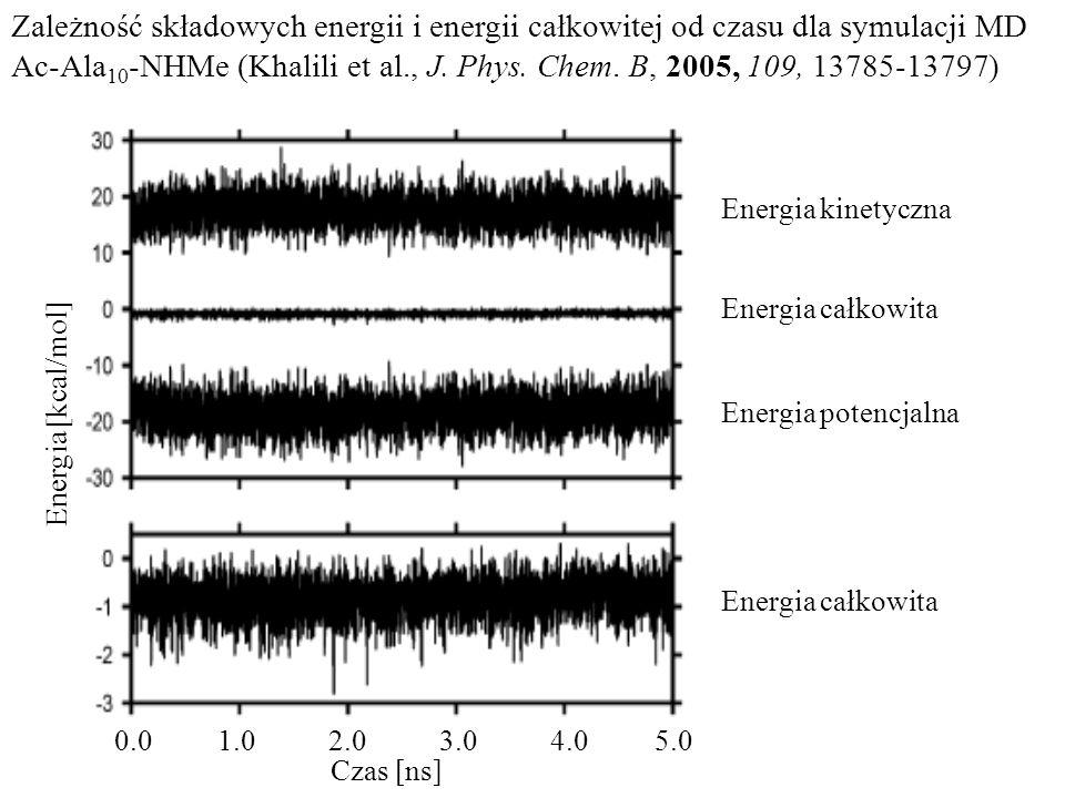Energia kinetyczna Energia potencjalna Energia całkowita 0.0 1.0 2.0 3.0 4.0 5.0 Energia [kcal/mol] Czas [ns] Zależność składowych energii i energii całkowitej od czasu dla symulacji MD Ac-Ala 10 -NHMe (Khalili et al., J.