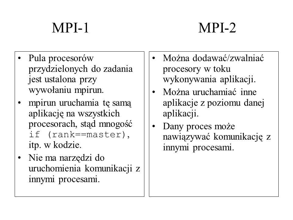MPI-1 MPI-2 Pula procesorów przydzielonych do zadania jest ustalona przy wywołaniu mpirun. mpirun uruchamia tę samą aplikację na wszystkich procesorac