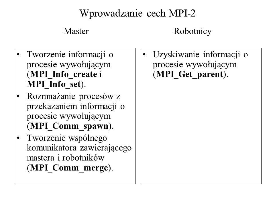 Wprowadzanie cech MPI-2 Master Robotnicy Tworzenie informacji o procesie wywołującym (MPI_Info_create i MPI_Info_set). Rozmnażanie procesów z przekaza