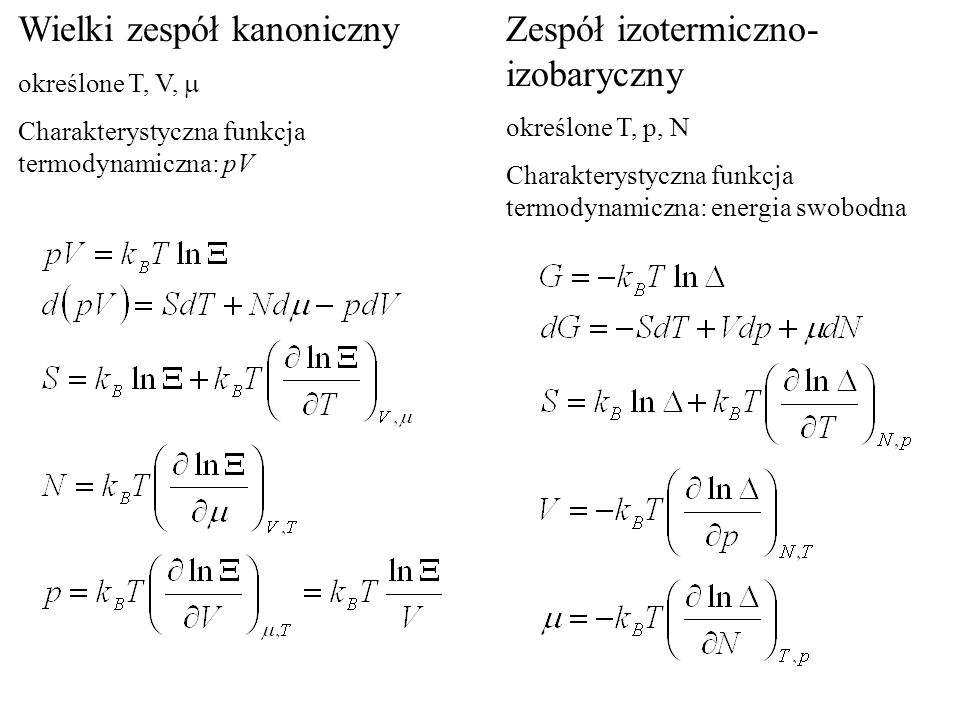 Wielki zespół kanoniczny określone T, V, Charakterystyczna funkcja termodynamiczna: pV Zespół izotermiczno- izobaryczny określone T, p, N Charakteryst