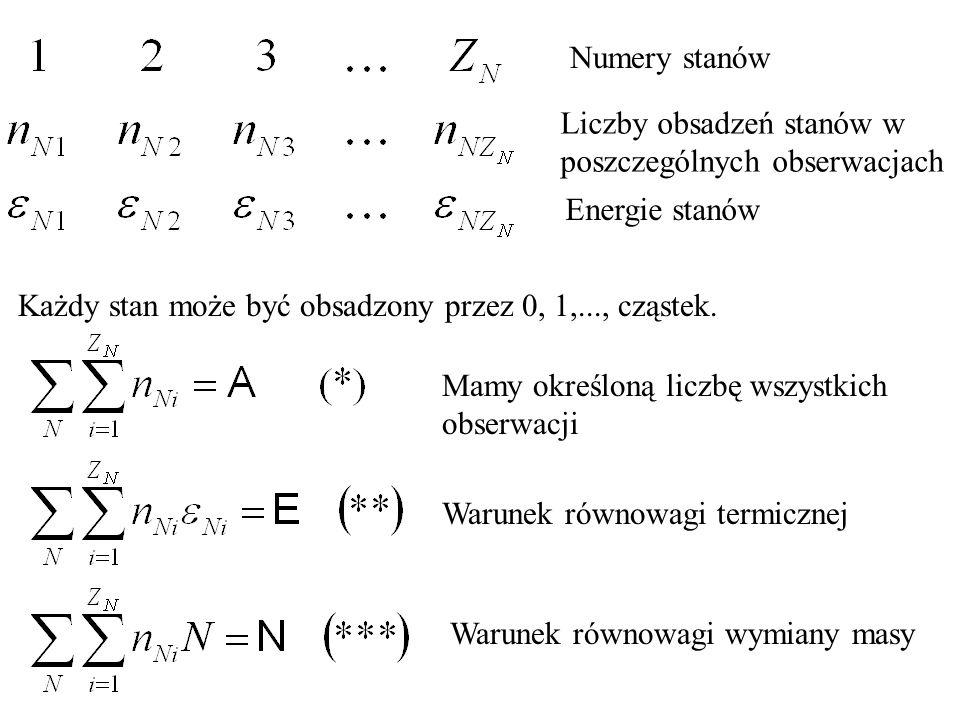 Numery stanów Liczby obsadzeń stanów w poszczególnych obserwacjach Energie stanów Mamy określoną liczbę wszystkich obserwacji Warunek równowagi termic