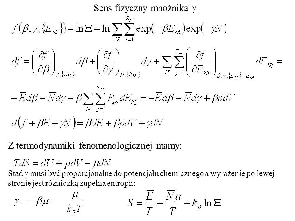 Sens fizyczny mnożnika Z termodynamiki fenomenologicznej mamy: Stąd musi być proporcjonalne do potencjału chemicznego a wyrażenie po lewej stronie jes
