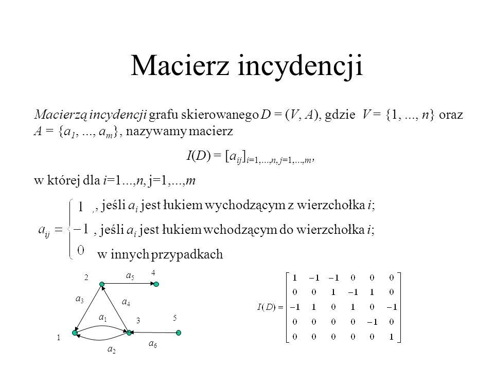 Macierz sąsiedztwa Macierzą sąsiedztwa grafu nieskierowanego G = (V, E), gdzie V = {1,..., n}, nazywamy macierz B(G) = [b ij ] i=1,...,n, j=1,...,n, w której (b ij = b ji = 1) {i, j} E dla i,j=1...,n.