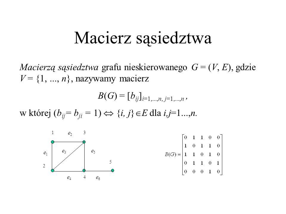 Macierz sąsiedztwa Macierzą sąsiedztwa grafu skierowanego G = (V, A), gdzie V = {1,..., n}, nazywamy macierz B(D) = [b ij ] i=1,...,n, j=1,...,n, w której (b ij = 1) {i, j} A dla i,j=1...,n.