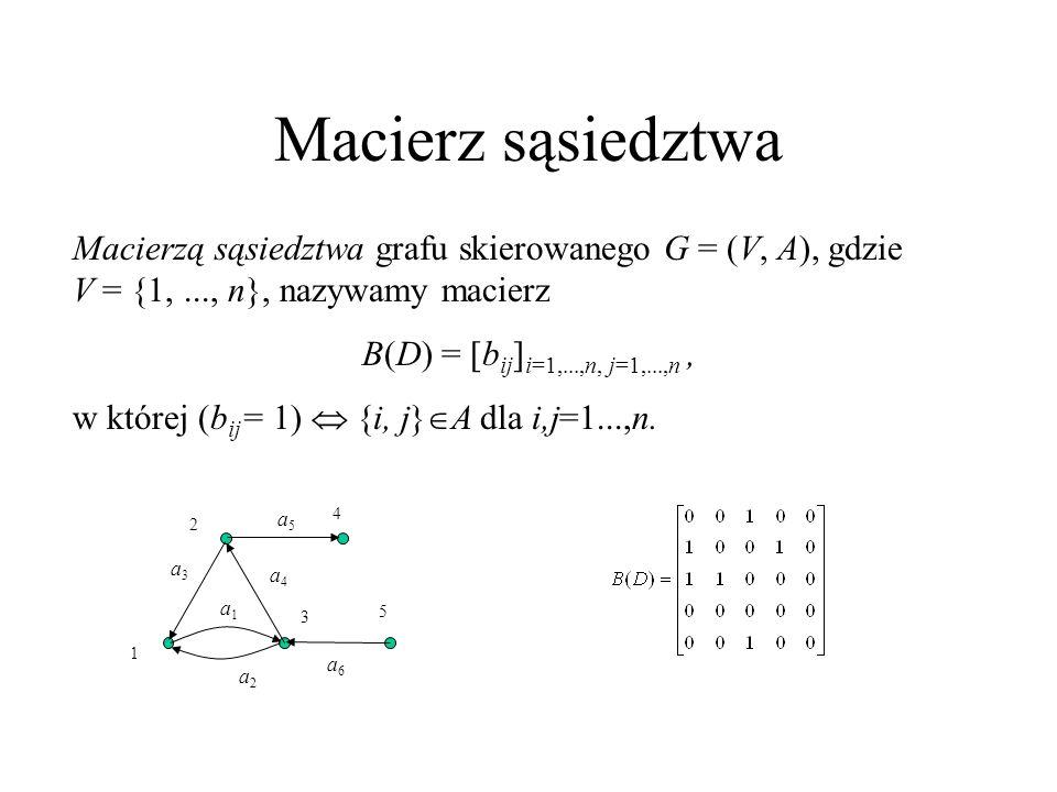 Macierz incydencji Macierzą incydencji grafu nieskierowanego G = (V, E), gdzie V = {1,..., n} oraz E = {e 1,..., e m }, nazywamy macierz I(G) = [a ij ] i=1,...,n, j=1,...,m, w której a ij =1 i e j dla i=1...,n, j=1,...,m.