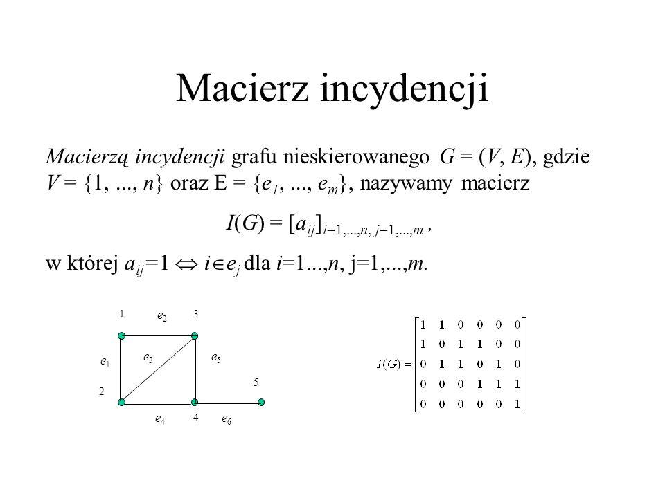 W dowolnym grafie nieskierowanym G = (V, E) W dowolnym grafie nieskierowanym liczba wierzchołków stopnia nieparzystego jest parzysta.