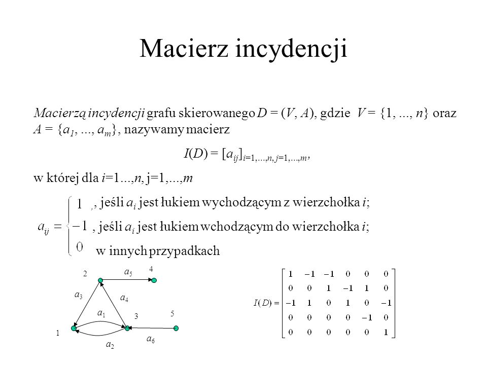Macierz incydencji Macierzą incydencji grafu skierowanego D = (V, A), gdzie V = {1,..., n} oraz A = {a 1,..., a m }, nazywamy macierz I(D) = [a ij ] i