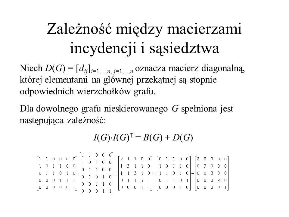 Zależność między macierzami incydencji i sąsiedztwa Niech D(G) = [d ij ] i=1,...,n, j=1,...,n oznacza macierz diagonalną, której elementami na głównej