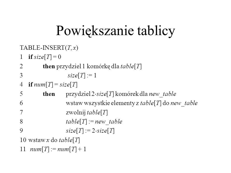 Powiększanie tablicy TABLE-INSERT(T, x) 1if size[T] = 0 2then przydziel 1 komórkę dla table[T] 3 size[T] := 1 4if num[T] = size[T] 5then przydziel 2 s