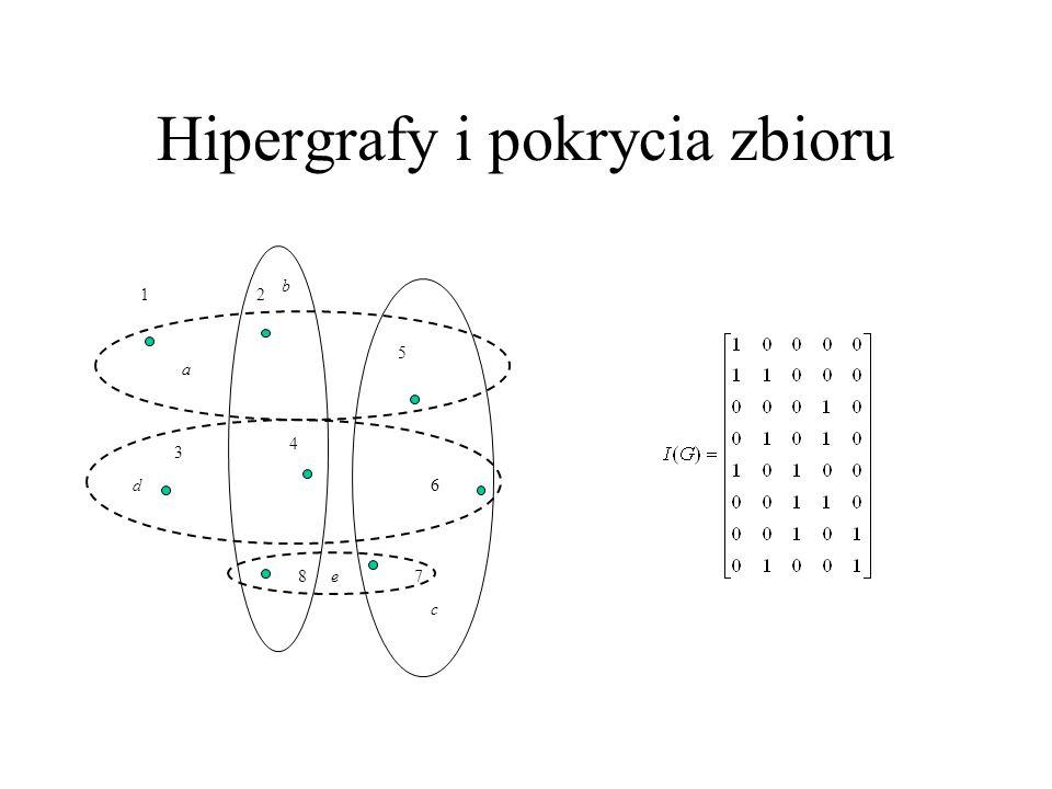 Hipergrafy i pokrycia zbioru 12 3 4 5 6 78 a b c d e