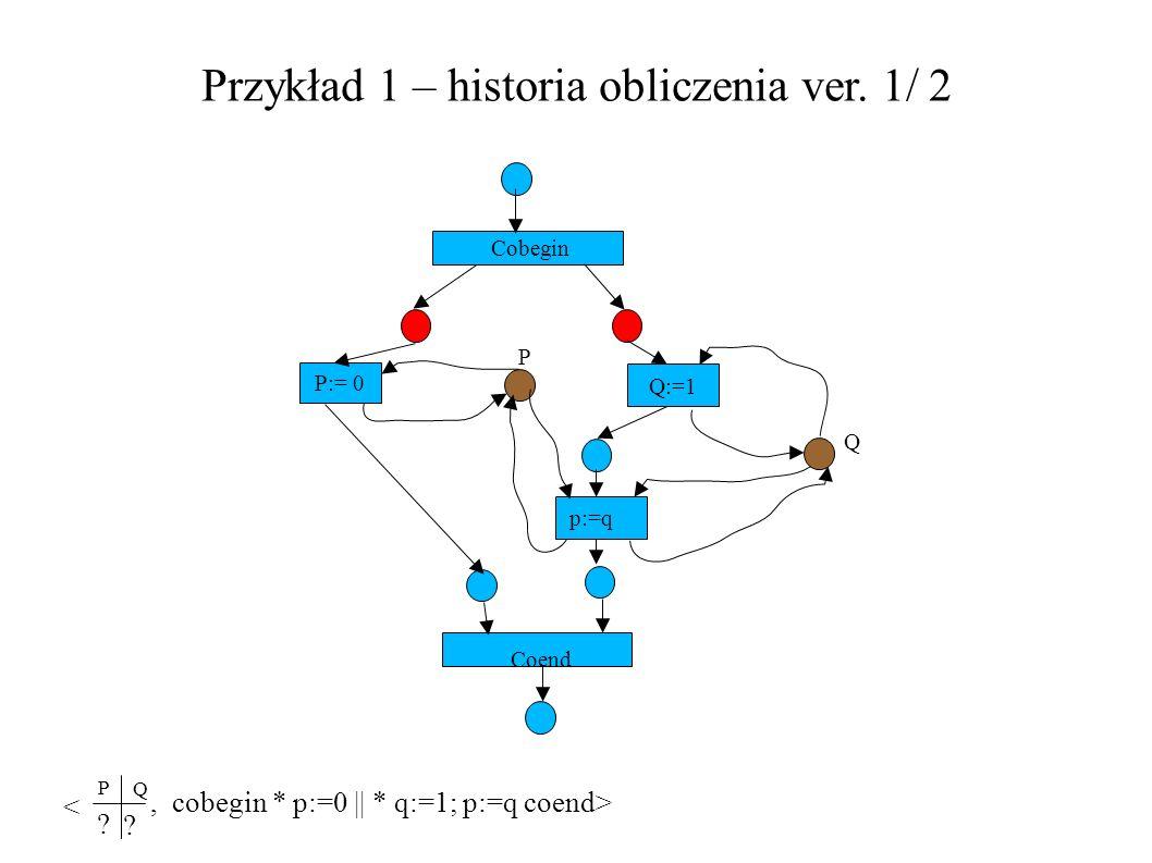 Przykład 1 – historia obliczenia ver. 1/ 2 P:= 0 Q:=1 Cobegin P Q p:=q Coend, cobegin * p:=0 || * q:=1; p:=q coend> P Q < ? ?