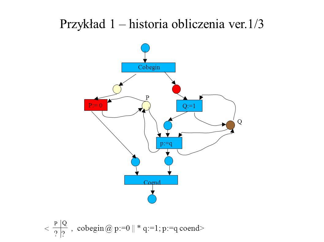 Przykład 1 – historia obliczenia ver.1/3 P:= 0 Q:=1 Cobegin P Q p:=q Coend, cobegin @ p:=0 || * q:=1; p:=q coend> P < ? ? Q