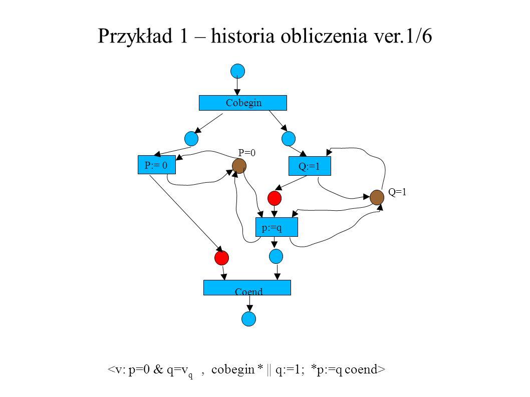 Przykład 1 – historia obliczenia ver.1/6 P:= 0 Q:=1 Cobegin P=0 Q=1 p:=q Coend