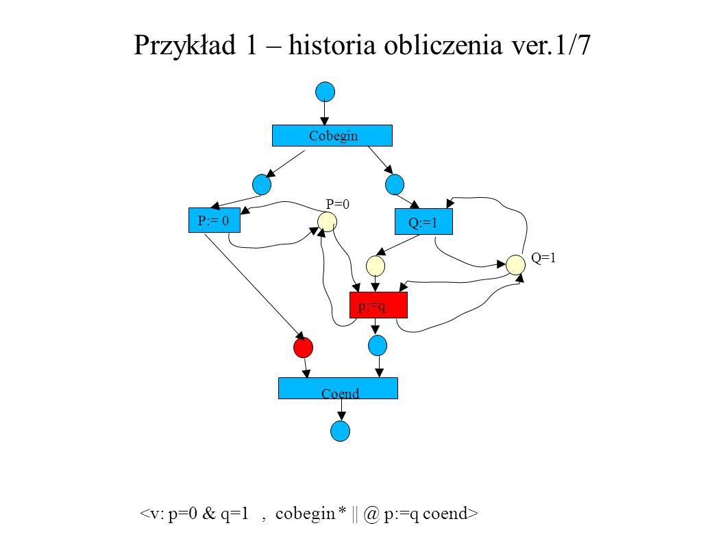 Przykład 1 – historia obliczenia ver.1/7 P:= 0 Q:=1 Cobegin P=0 Q=1 p:=q Coend