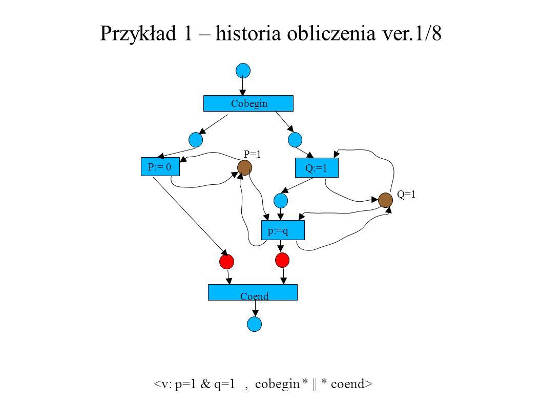 Przykład 1 – historia obliczenia ver.1/8 P:= 0 Q:=1 Cobegin P=1 Q=1 p:=q Coend
