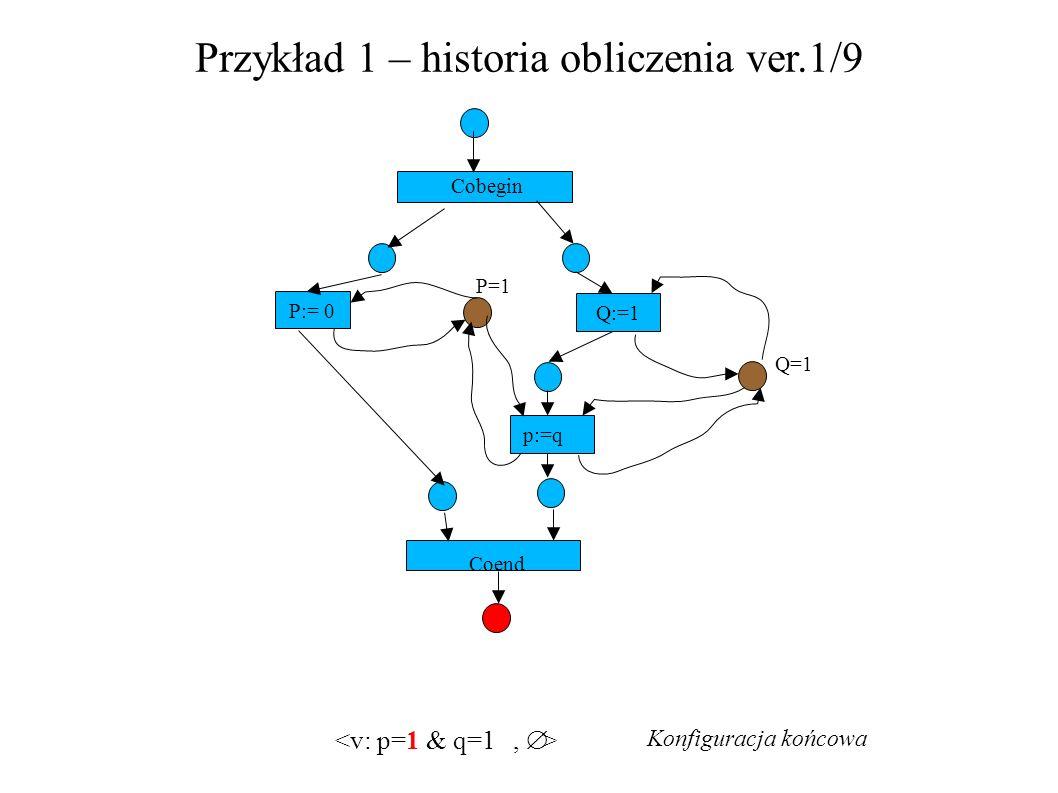 Przykład 1 – historia obliczenia ver.1/9 P:= 0 Q:=1 Cobegin P=1 Q=1 p:=q Coend Konfiguracja końcowa